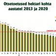 Pooleteise aasta pärast algab Euroopa Liidus uus eelarveperiood, kus oluline osa on põllumajandustoetustel. Baltimaade toetused on täna madalaimad ja seda tahetakse põlistada veel aastakümneks. Pärast Euroopa Liiduga ühinemist on Leedu, […]